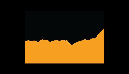 24. Buy The Block